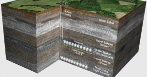 Análisis de Desempeño de Producción en Reservorios No Convencionales de Shale Gas