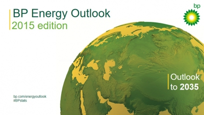 BP Energy Outlook 2035 - Edición 2015